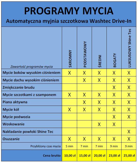 programy_mycia